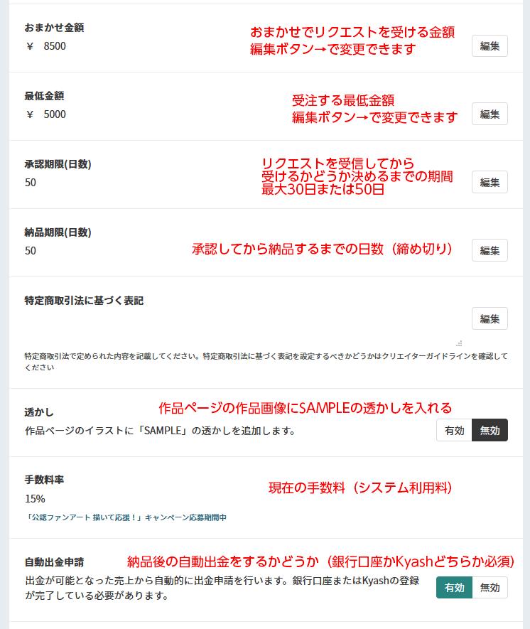 Skebクリエイター設定02